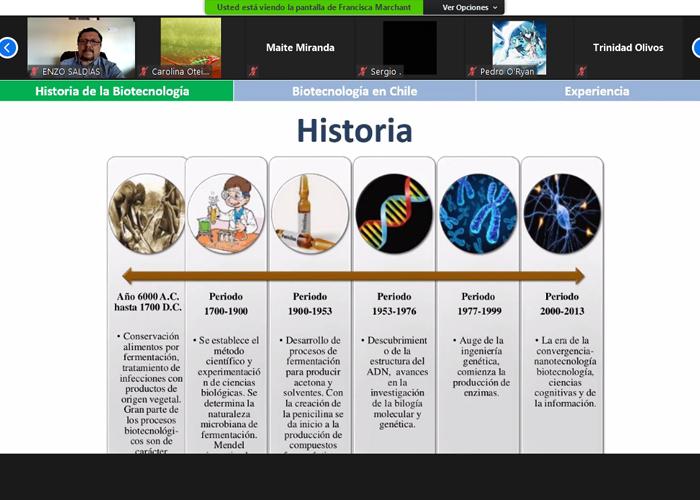 Estudiantes de II° Medio asisten a charla virtual sobre biotecnología