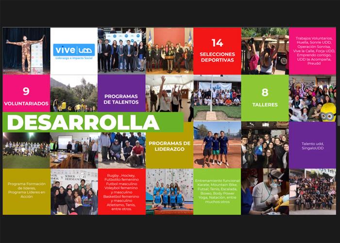Charla Universidad del Desarrollo para estudiantes de IV° Medio